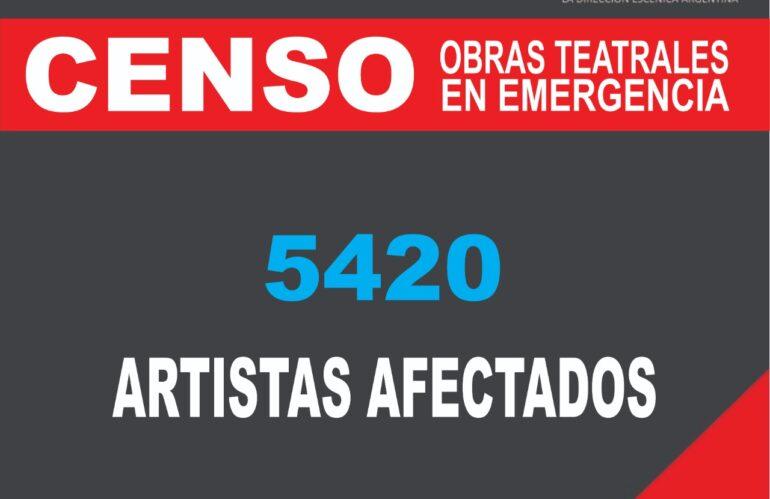 CENSO – Actualización 12 de junio 2020
